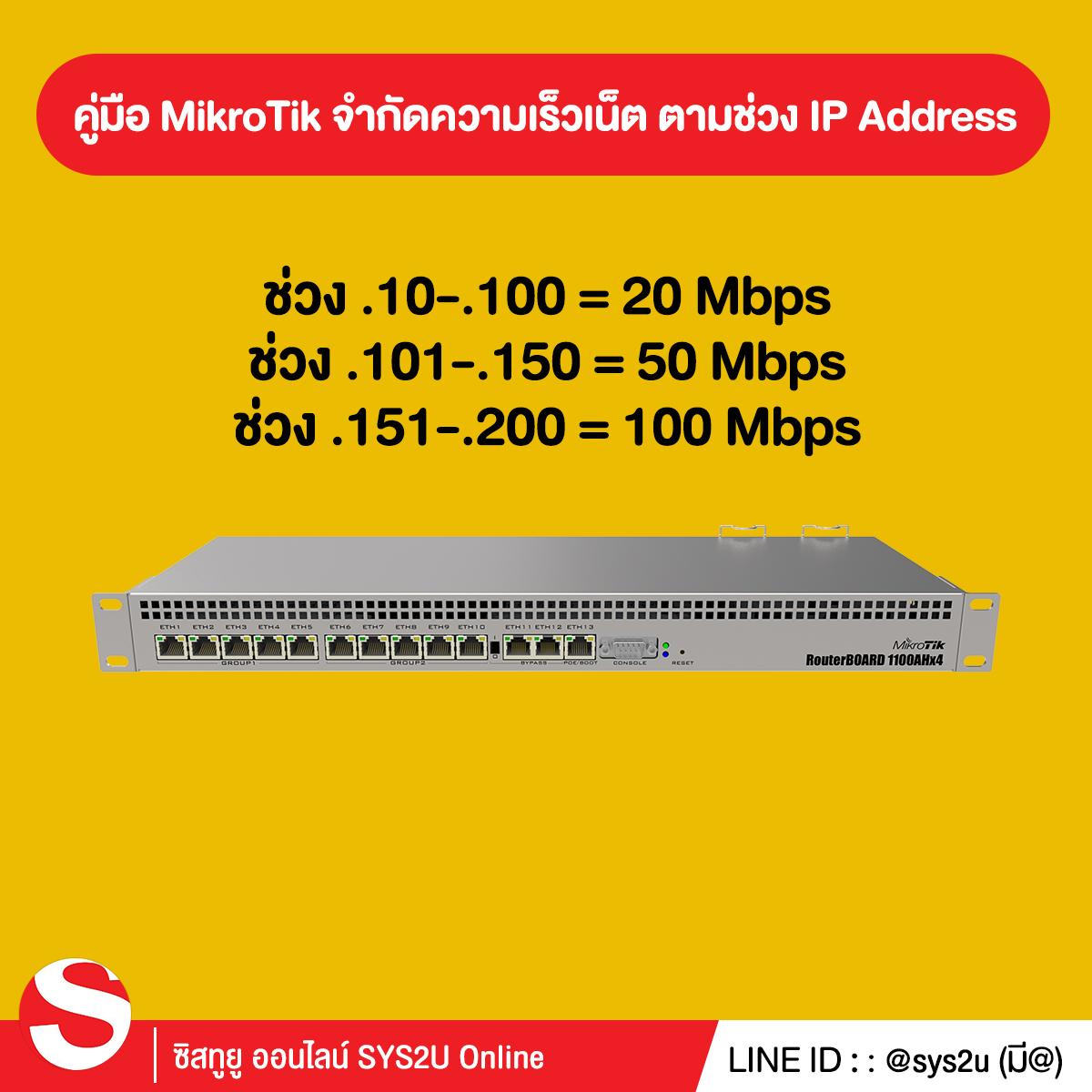 คู่มือการติดตั้ง จำกัดความเร็วเน็ต (Bandwidth Limit) อุปกรณ์